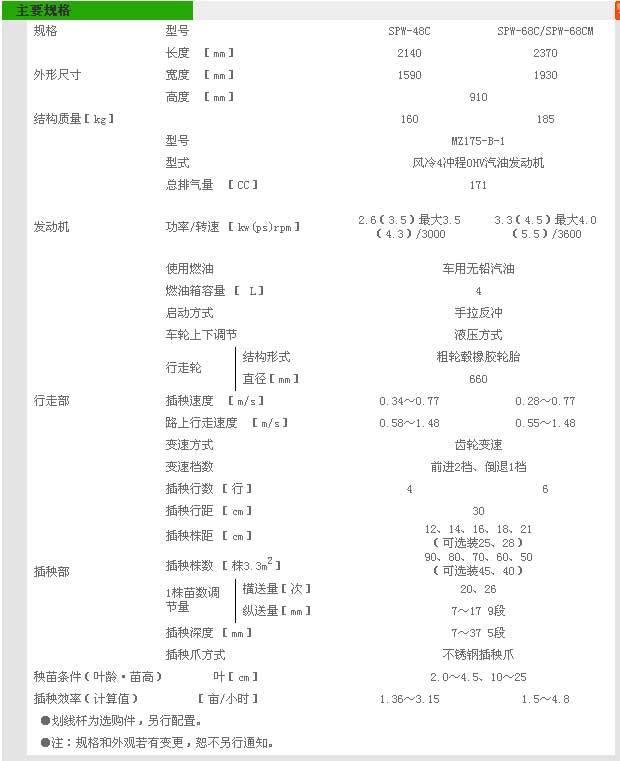久保田SPW-48C手扶式插秧机主要技术参数