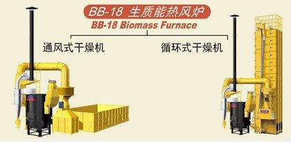 三久BB-18生质能热风炉