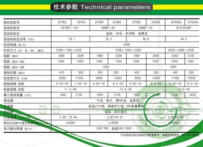 常发CF50系列轮拖主要技术参数