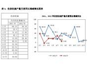 2012年1‐7月份农机工业运行情况分析