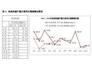2012年上半年農機工業運行情況分析