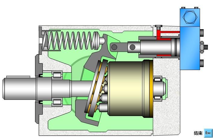 液压泵诊断及维修图片