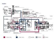 液压系统是产生噪声及解决办法