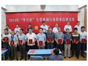 五征员工冯展帅荣获2014年山东省机械行业职业技能竞赛第一名