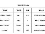 山东省关于取消部分农机产品补贴资格的通知